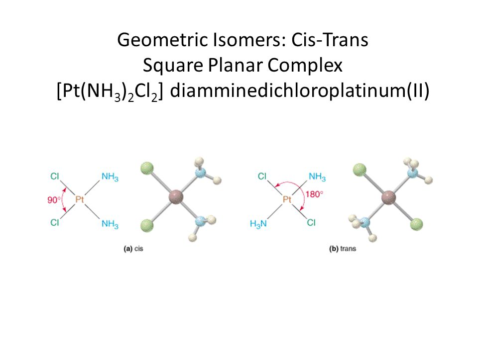 Geometric Isomers: Cis-Trans Square Planar Complex [Pt(NH3)2Cl2] diamminedichloroplatinum(II)